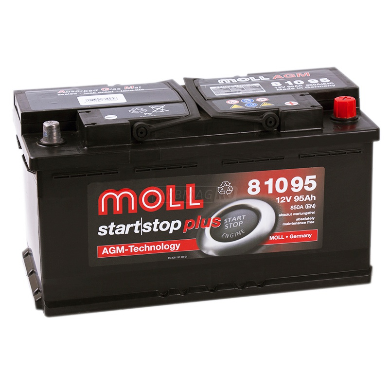 MOLL AGM Start-Stop