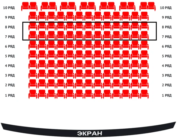 лучшие места в кинотеатре